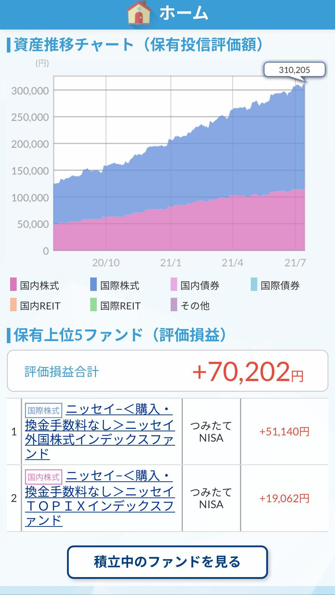 Asset Transition Chart 20210715